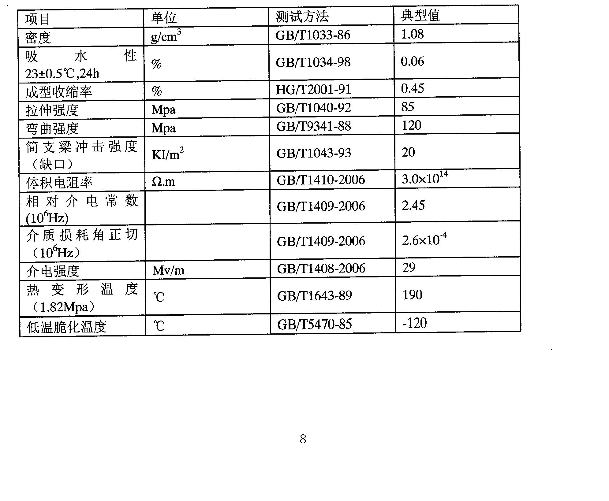 Figure CN102120862BD00081