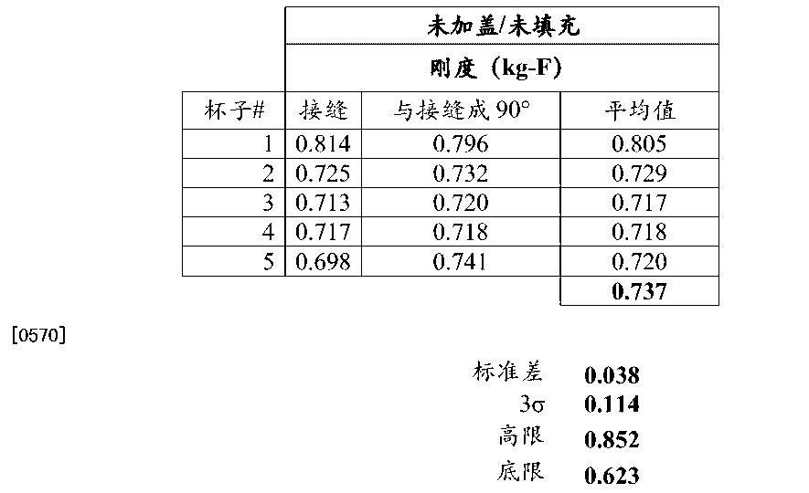 Figure CN104870601AD00551