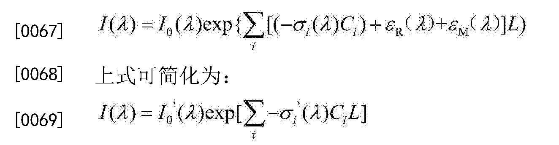 Figure CN104280355BD00098