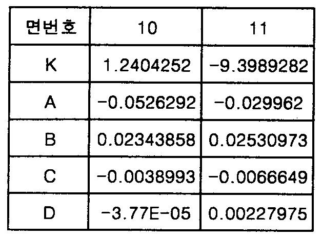 Figure 112007068028263-pat00011