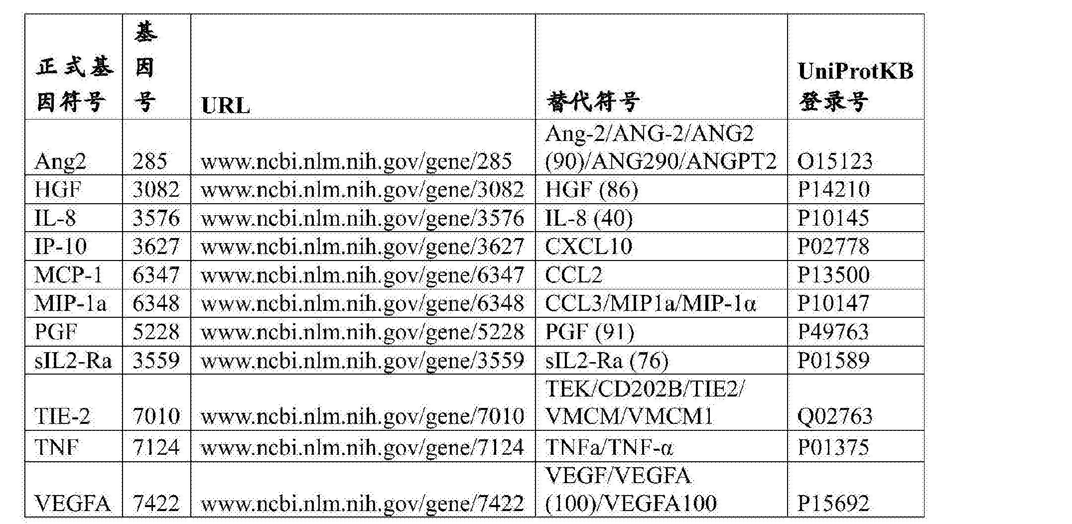 Figure CN105264380BD00111