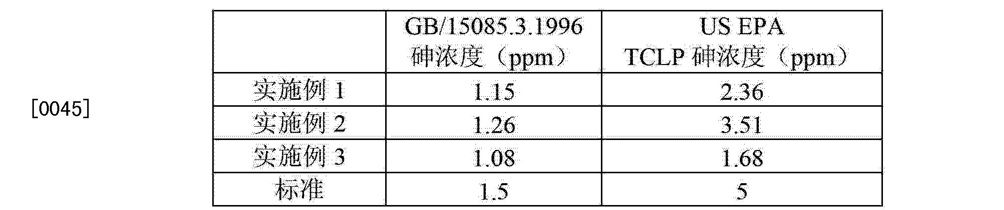 Figure CN102531236BD00062