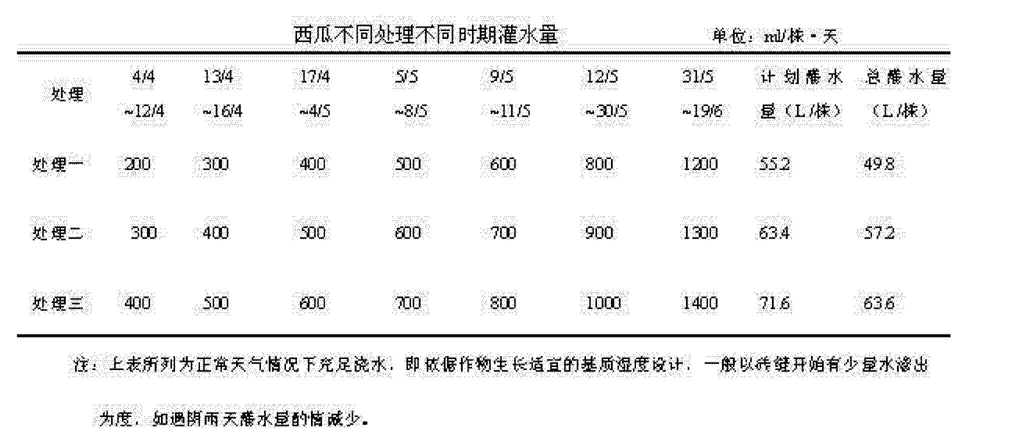 Figure CN102356746BD00081