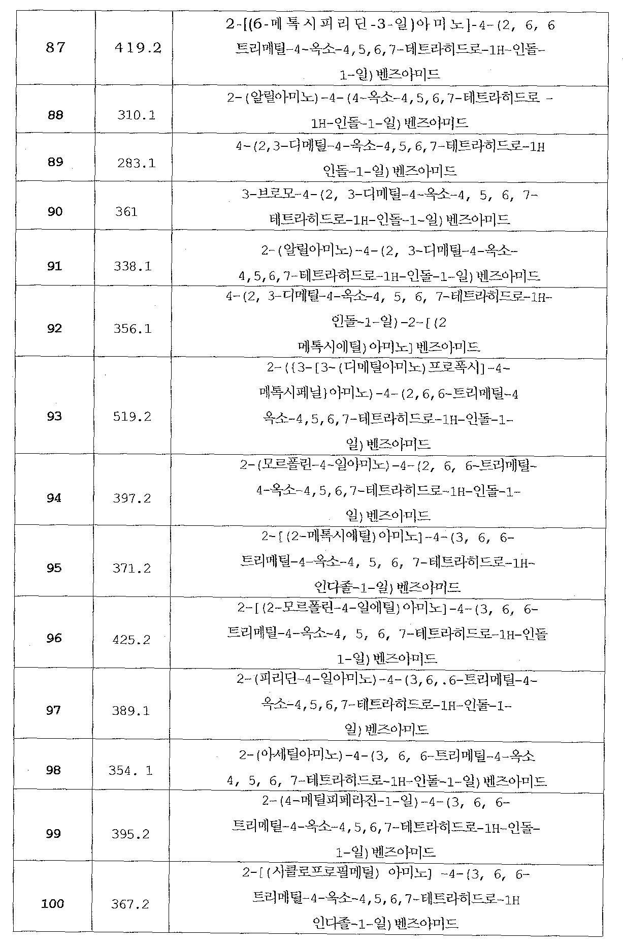 Figure 112013069739518-pat00076