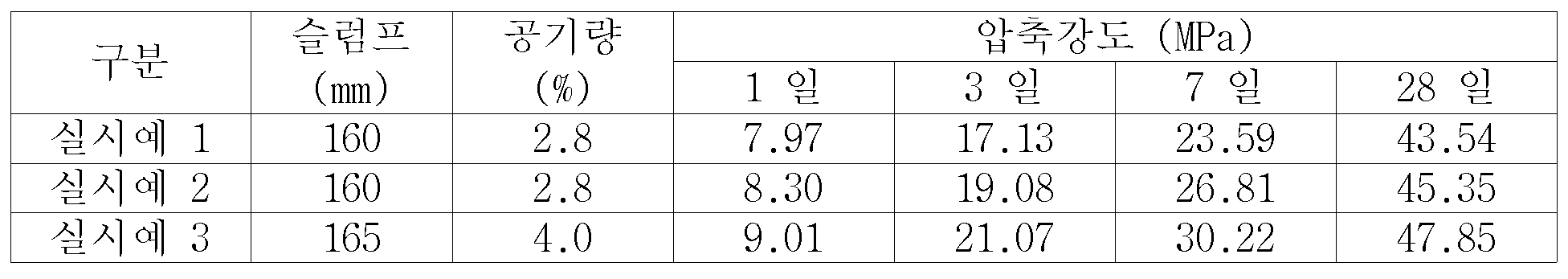 Figure 112013024466729-pat00008