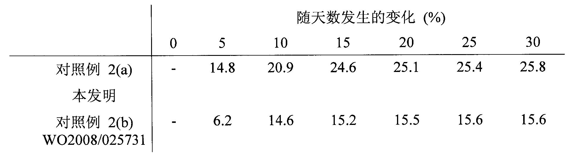Figure CN102596314BD00111