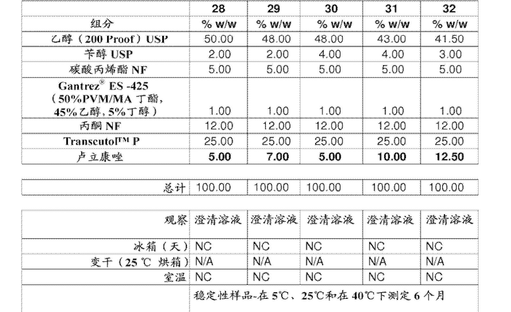 Figure CN102395274BD00531