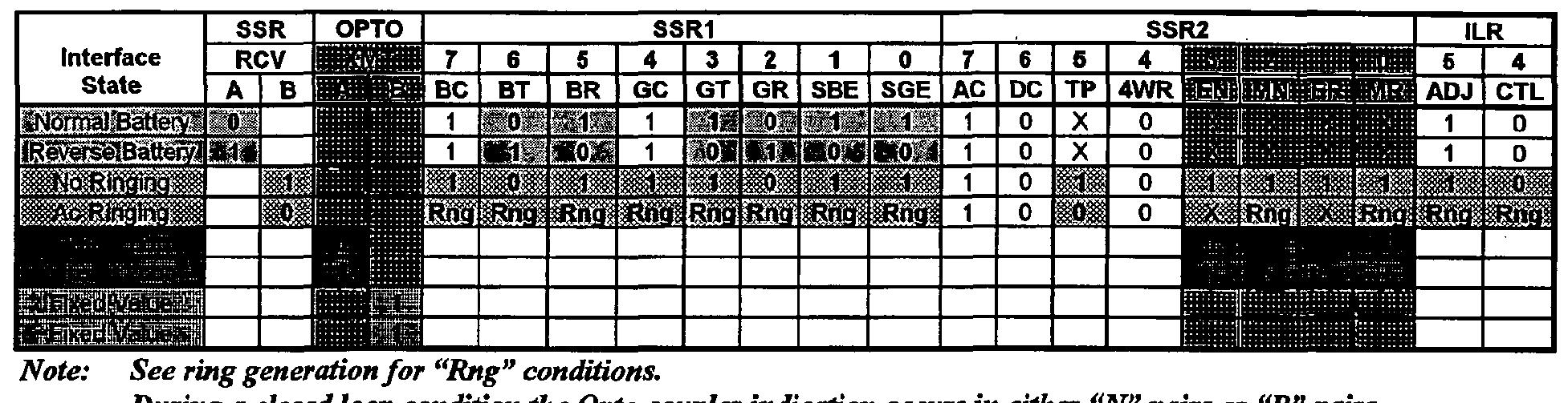 Figure imgf000150_0002