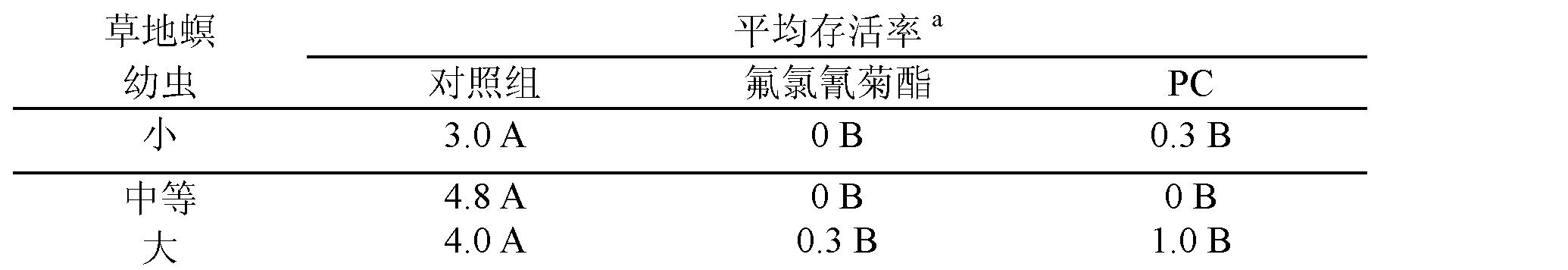 Figure CN102215692AD00242