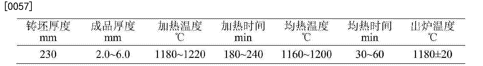 Figure CN106834948AD00061