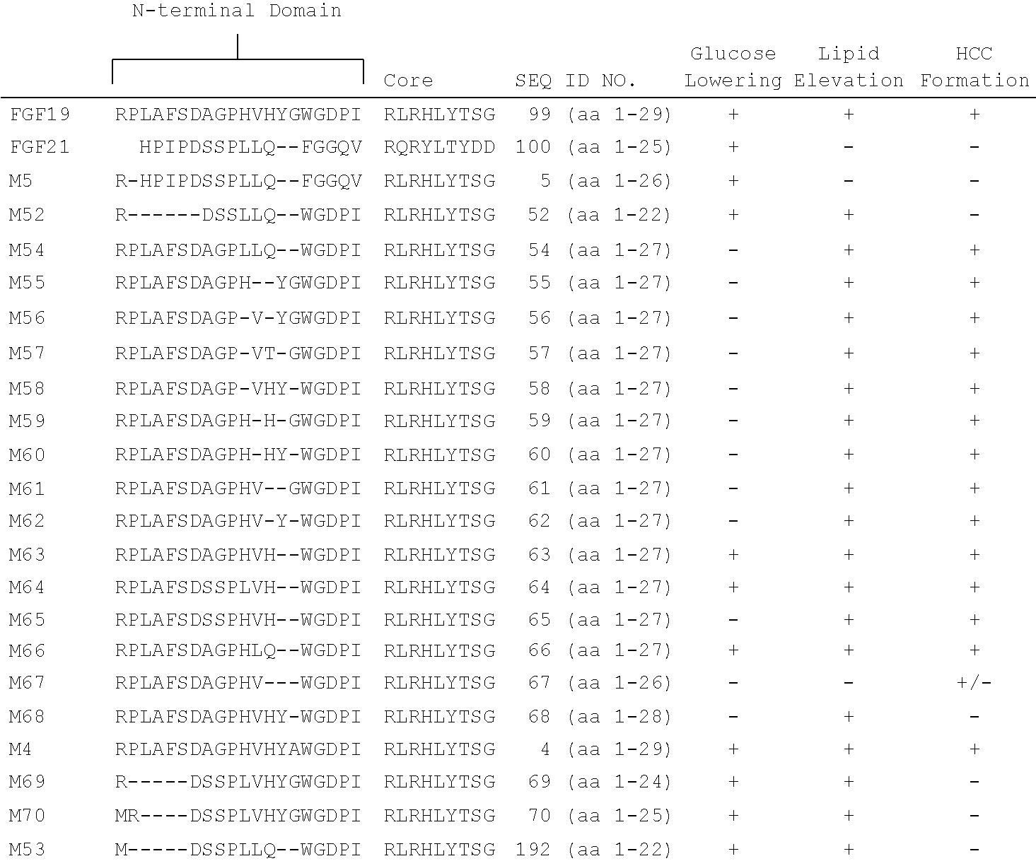 Figure US09670260-20170606-C00006