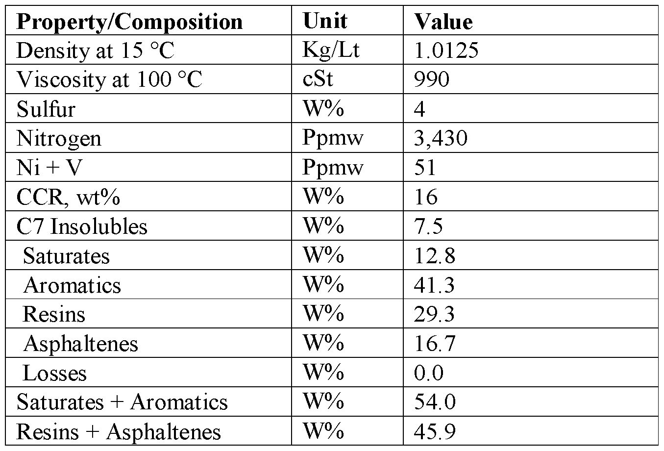 WO2012050692A1 - Integrated deasphalting and oxidative removal of