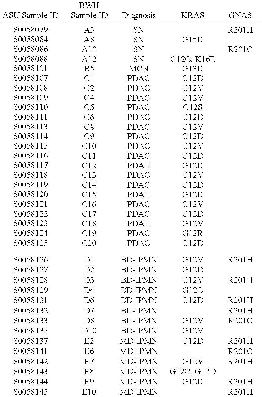 Figure US20140100124A1-20140410-C00004