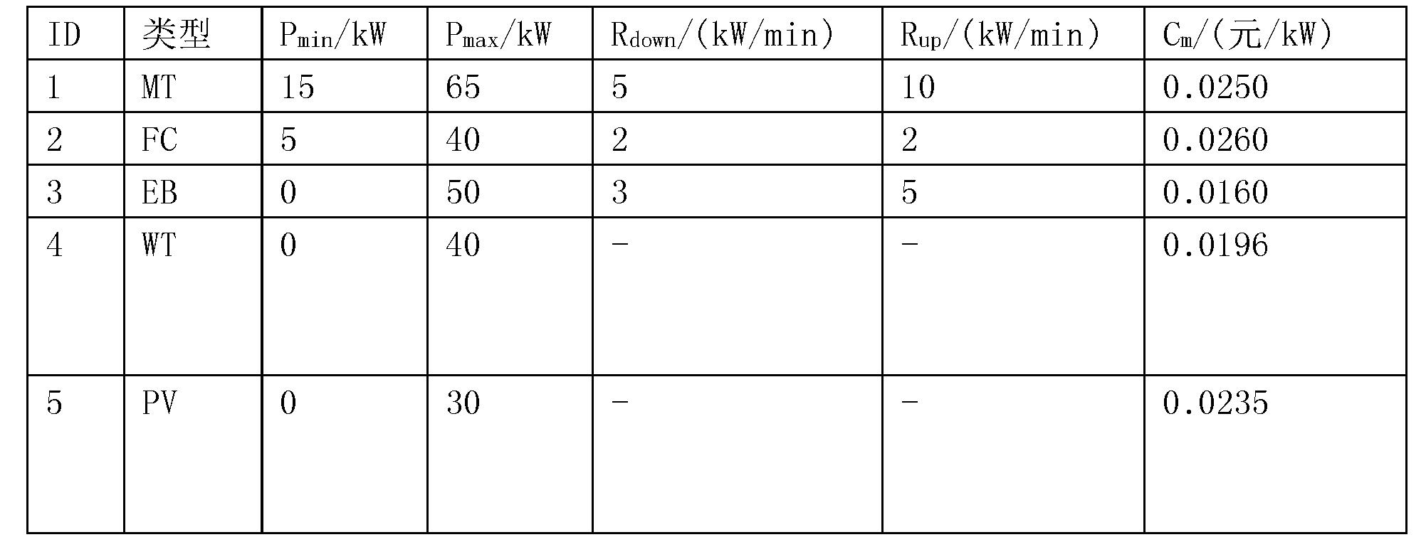 Figure CN104734168BD00132