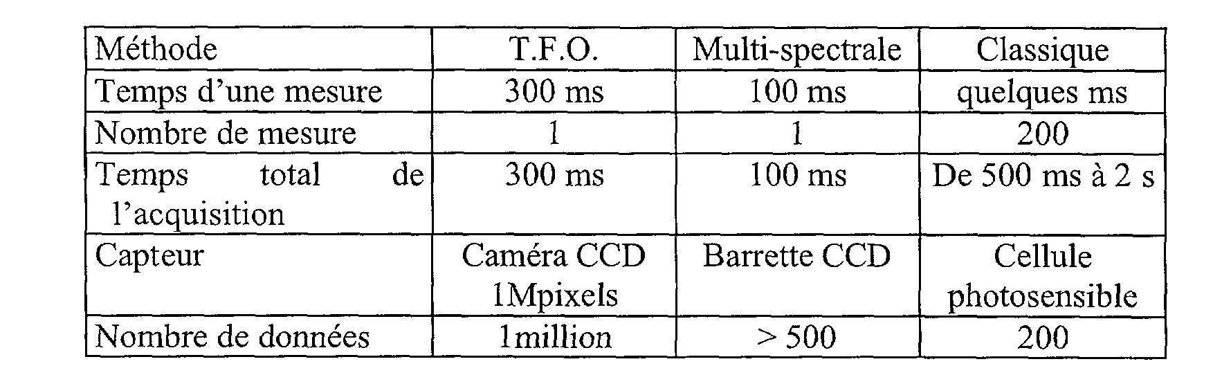 Figure img00150001
