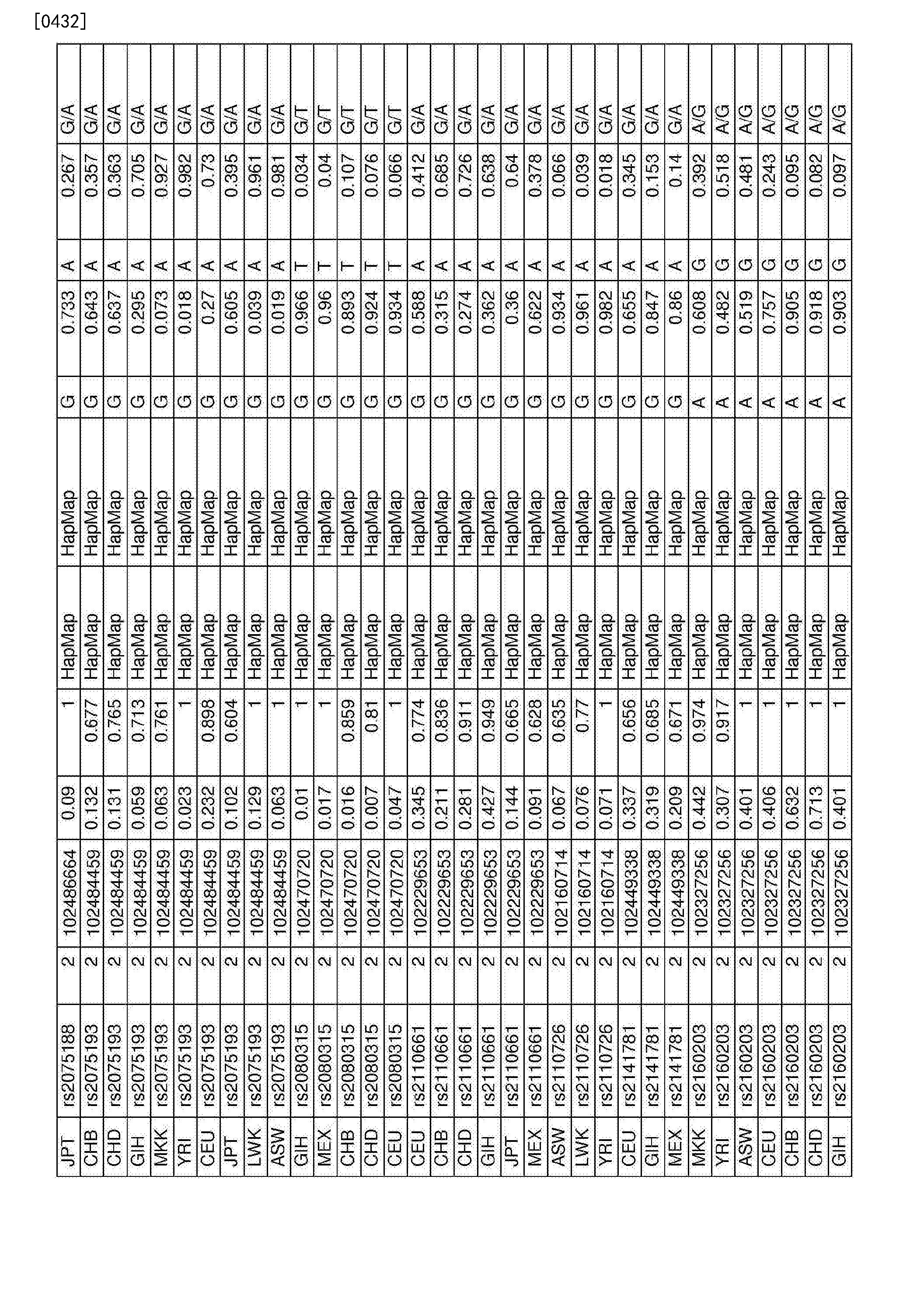 Figure CN107109494AD01031