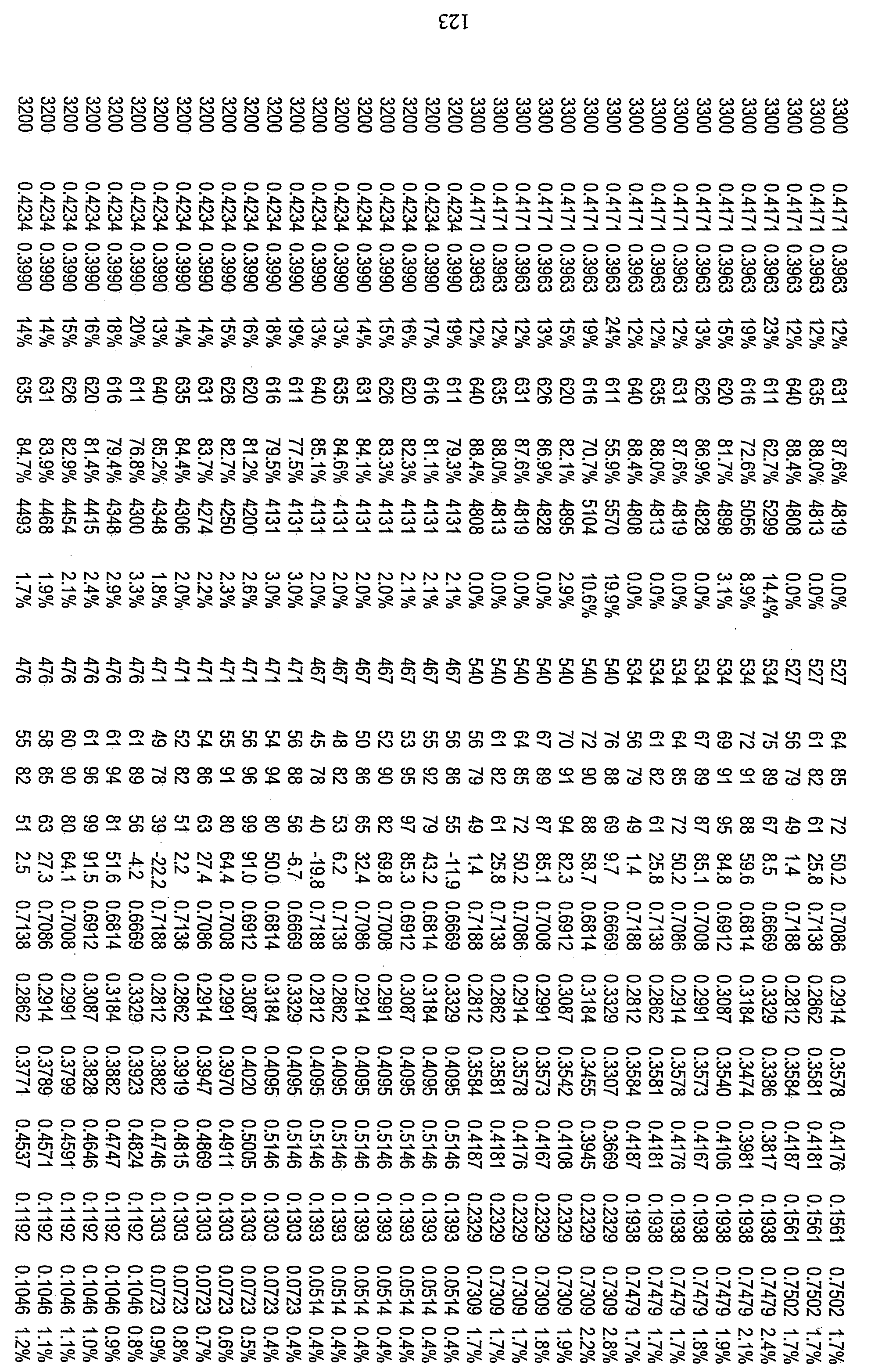 Figure 112010029469117-pct00089
