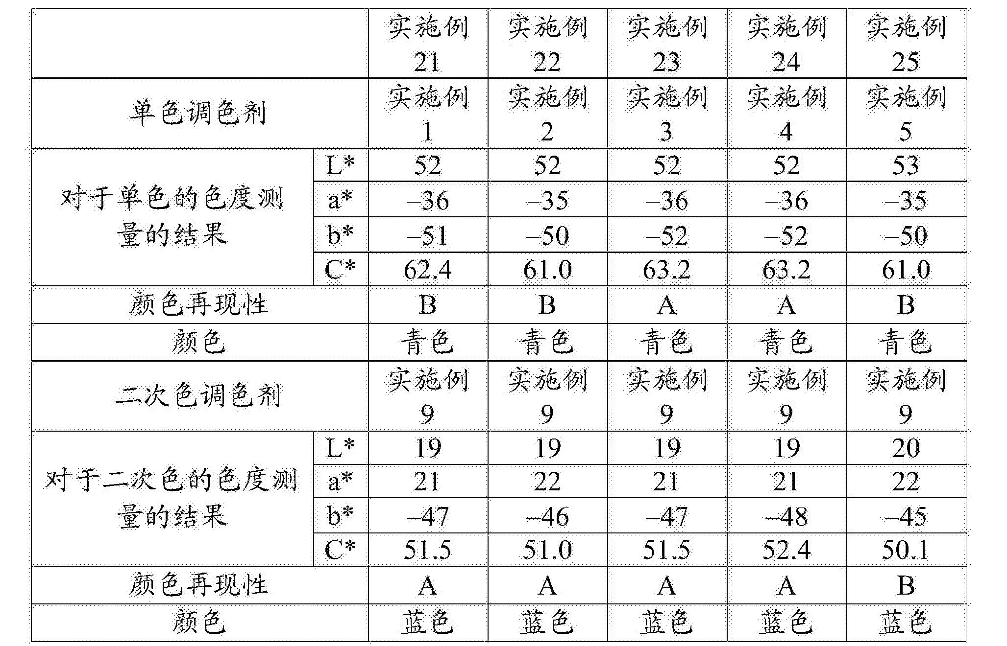 Figure CN104303111BD00582