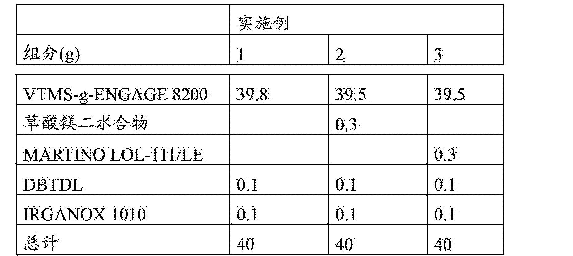 Figure CN102753326AD00112