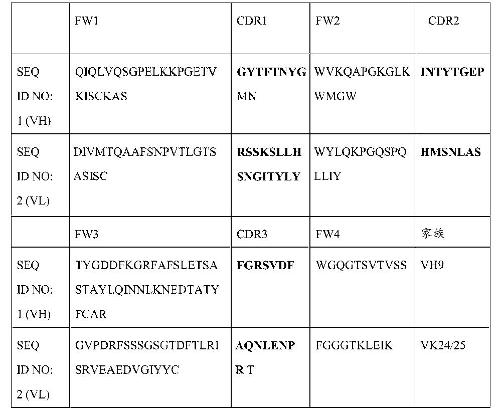 Figure CN105381824AD00201