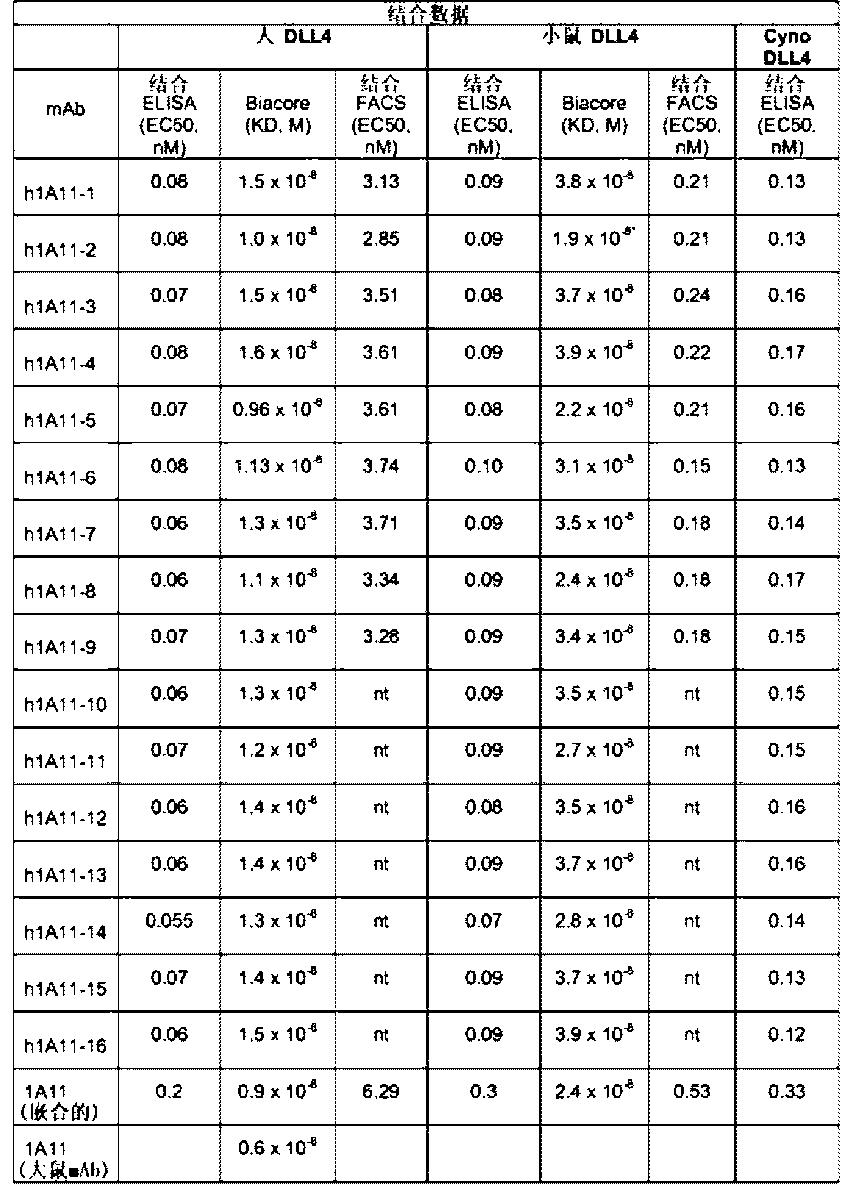 Figure CN102906113BD01031