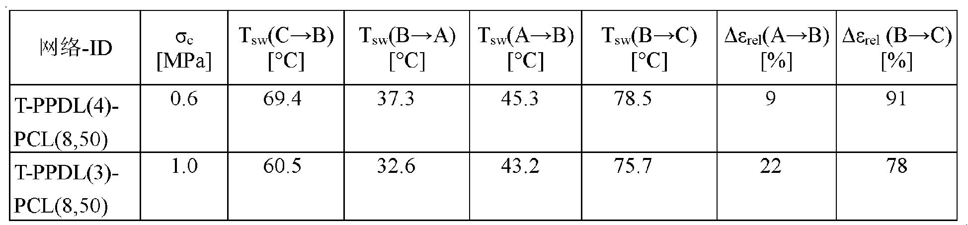 Figure CN102202865AD00201