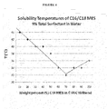 US9222059B2 - Cleaning formulations with improved surfactant