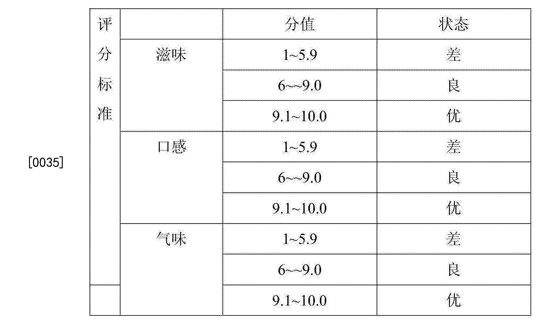 Figure CN104223158BD00061