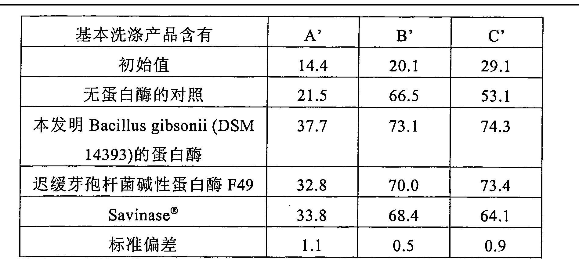 Figure CN1606618BD00481