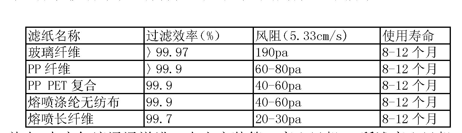 Figure CN203550055UD00051