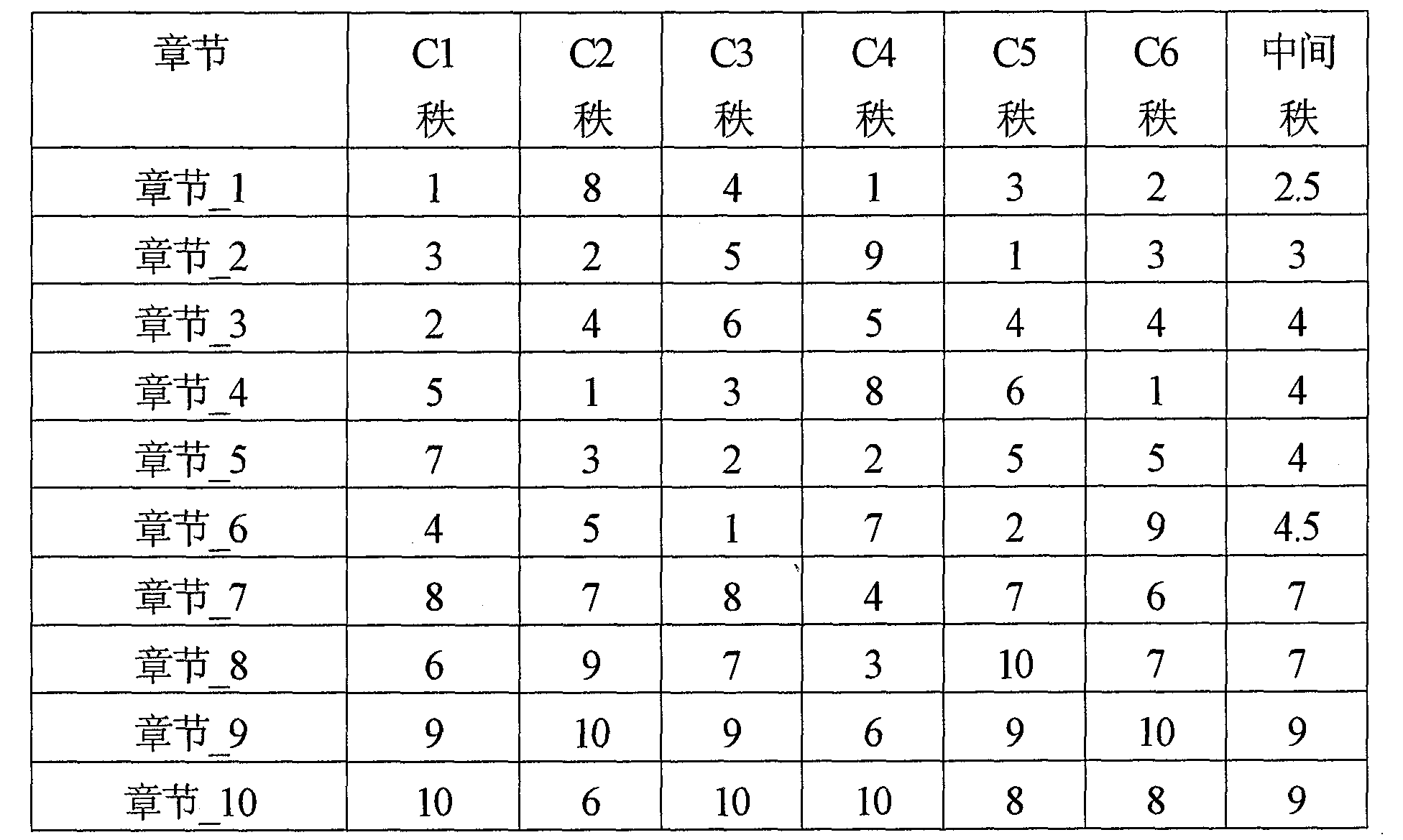 Figure CN1701324BD00161