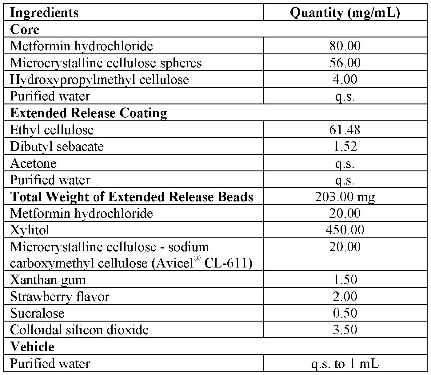 Metformin express delivery