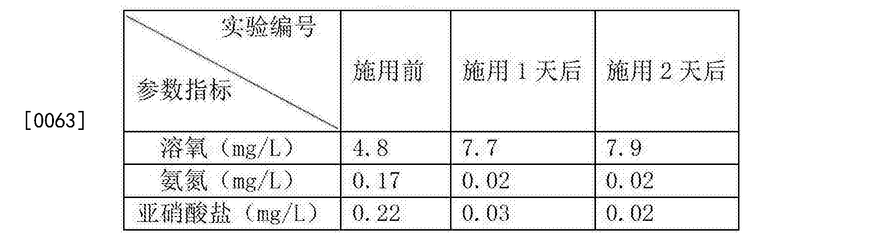 Figure CN103466803BD00072