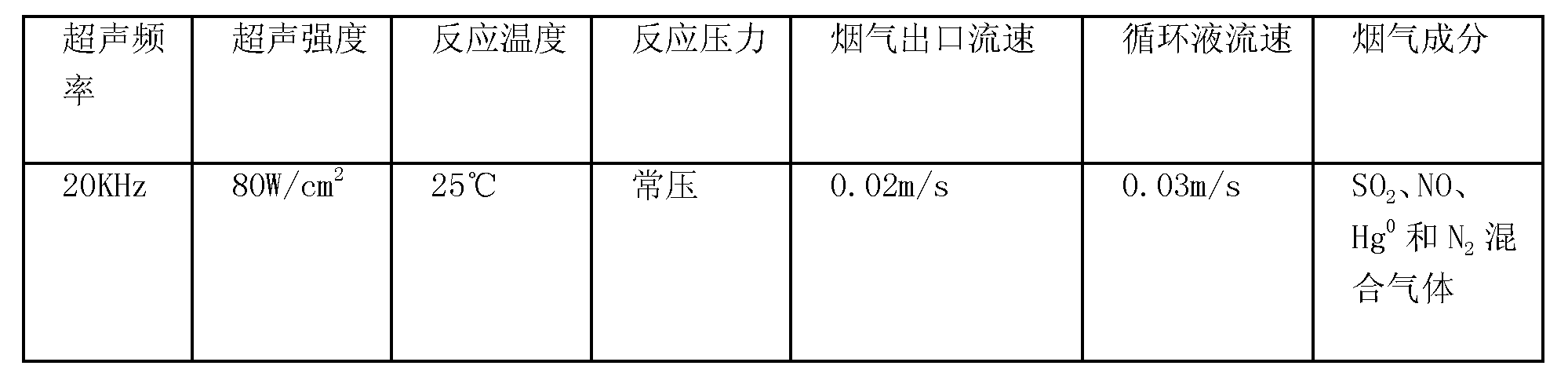 Figure CN101337153BD00081