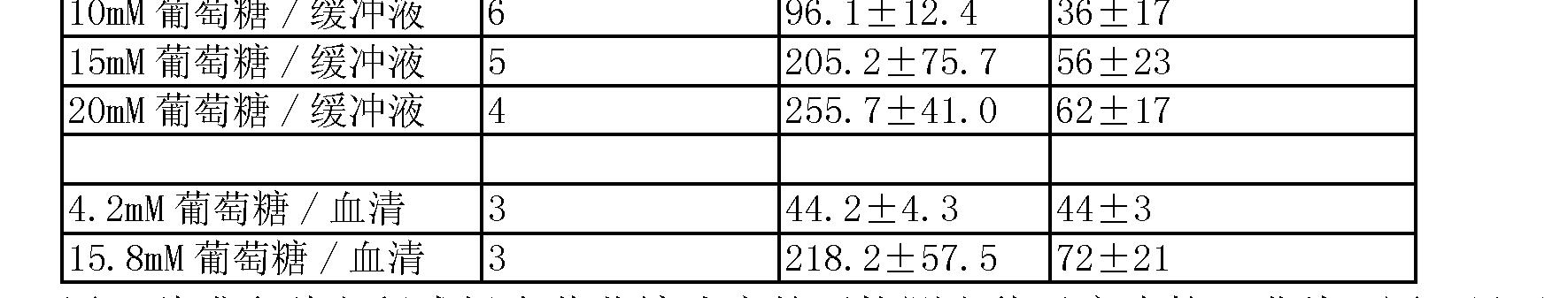 Figure CN101368926BD00441