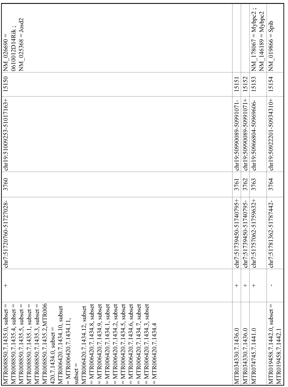 Figure imgf000722_0001