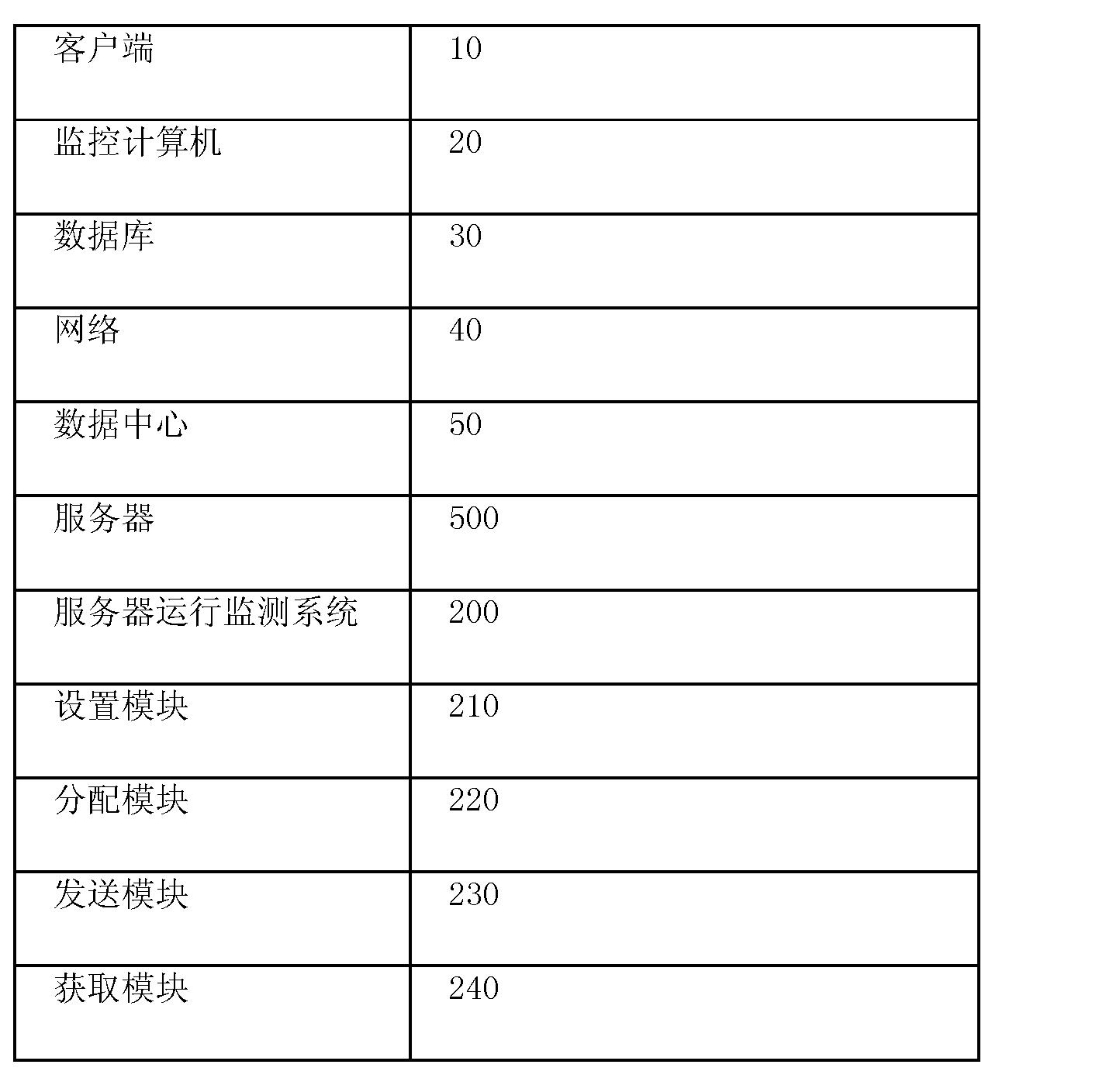 Figure CN103368785AD00051