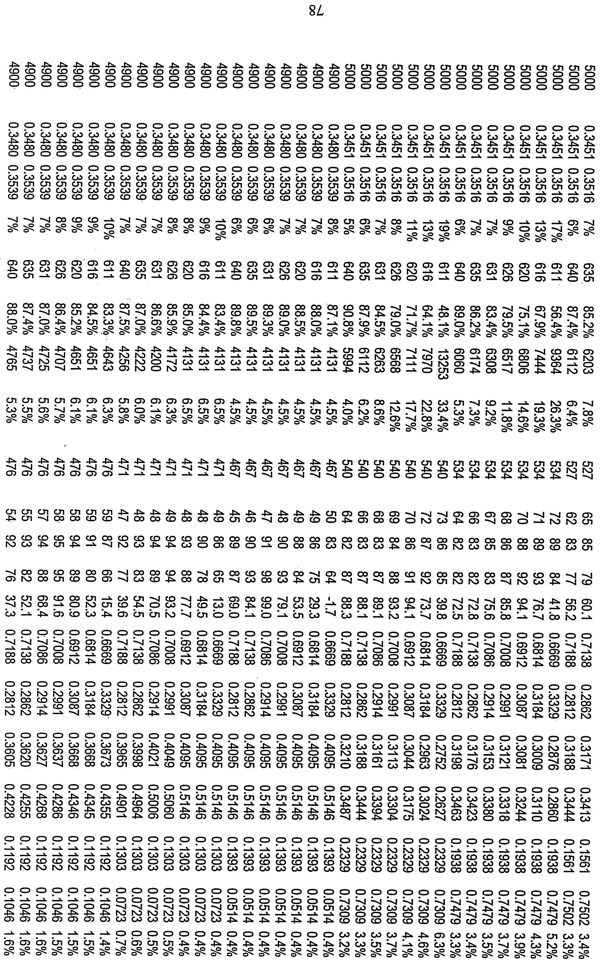 Figure 112010029469117-pct00044