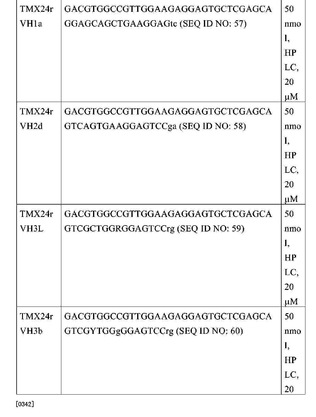 Figure CN105026573AD00511