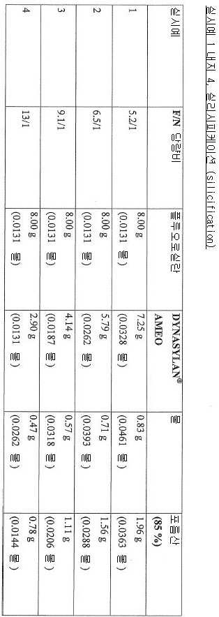 Figure 112007030638630-pct00035