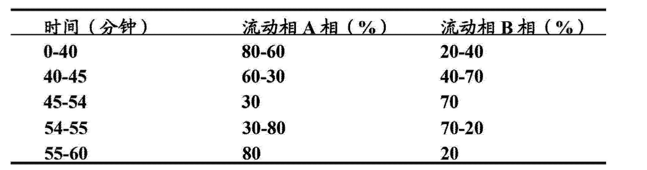 Figure CN102875663BD00051