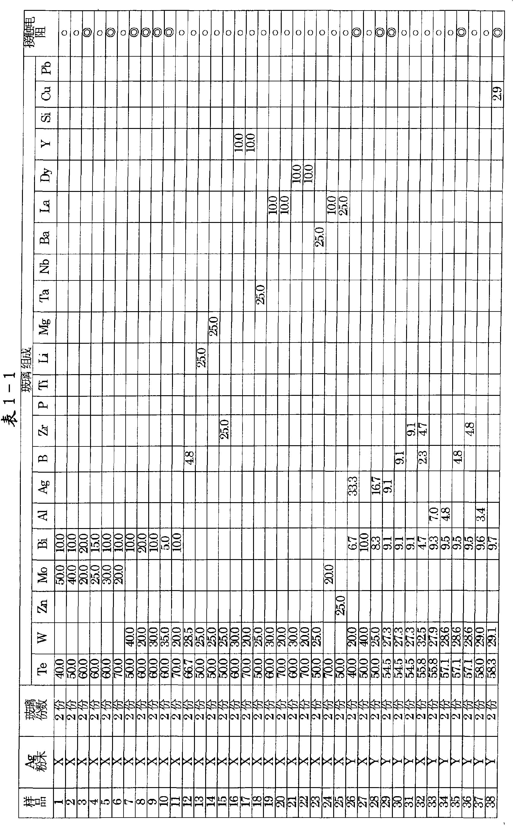 Figure CN102082187BD00101
