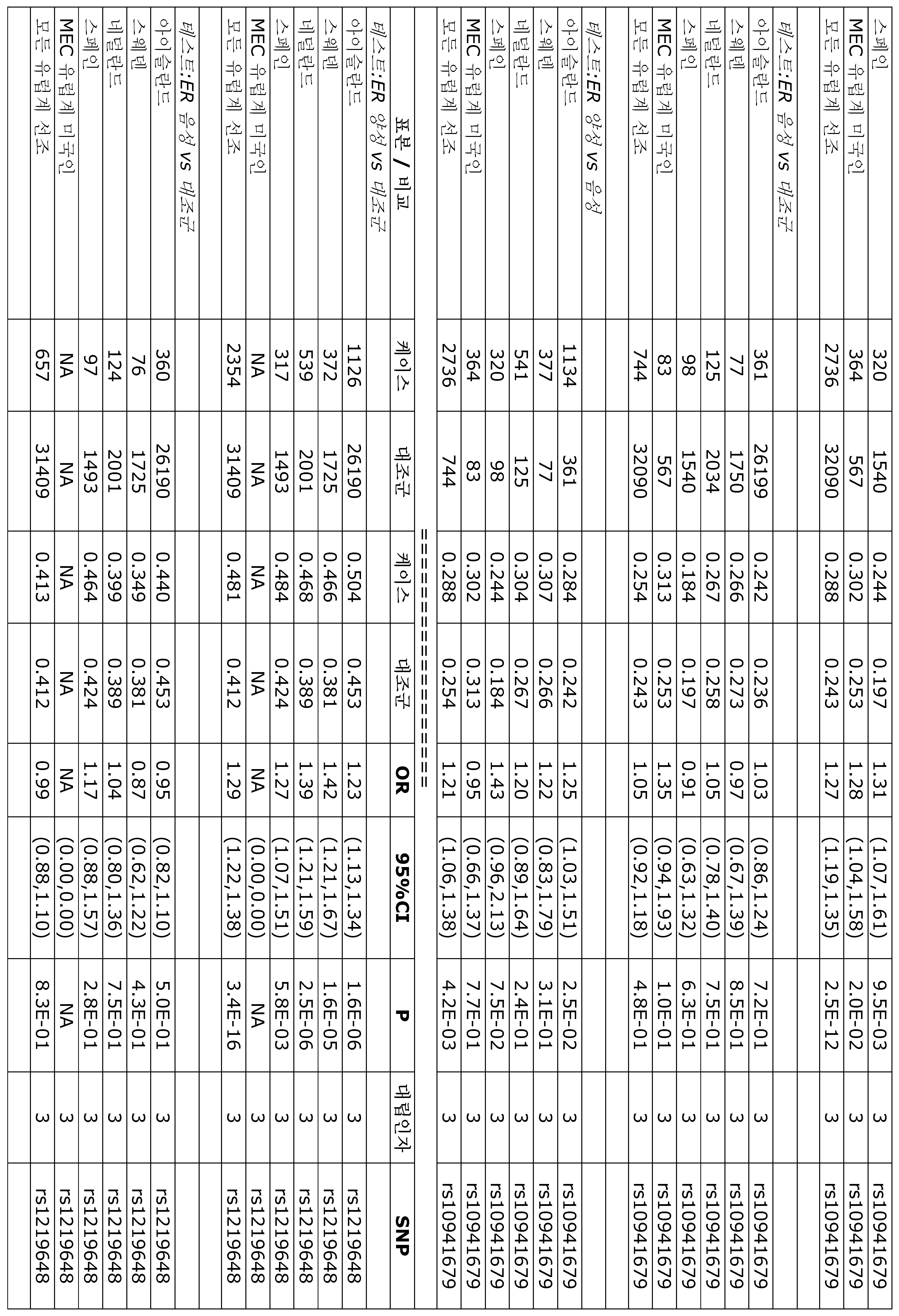 Figure 112009078431185-PCT00038
