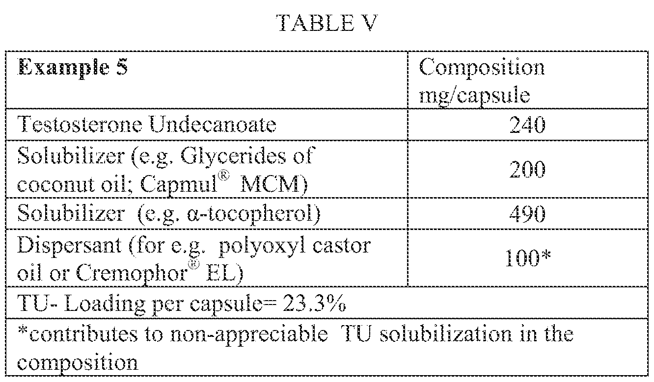 WO2012075081A2 - High-strength testosterone undecanoate