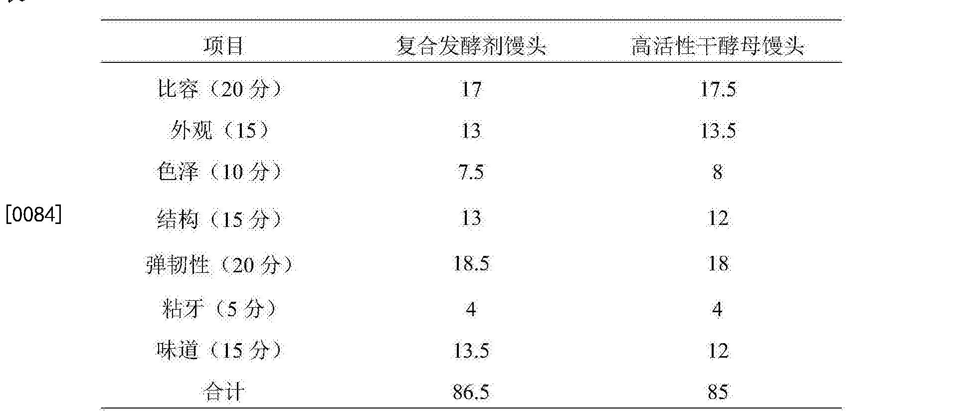 Figure CN106520594AD00101