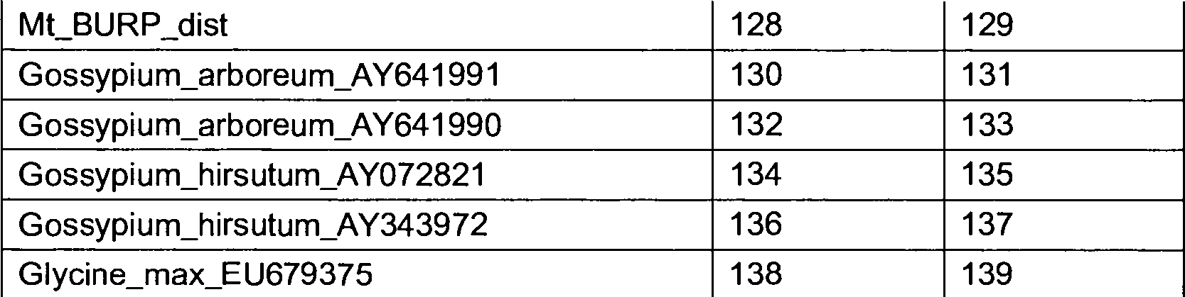 Großzügig Sequenzierung Von Ereignissen Einer Tabelle Für Klasse 1 ...