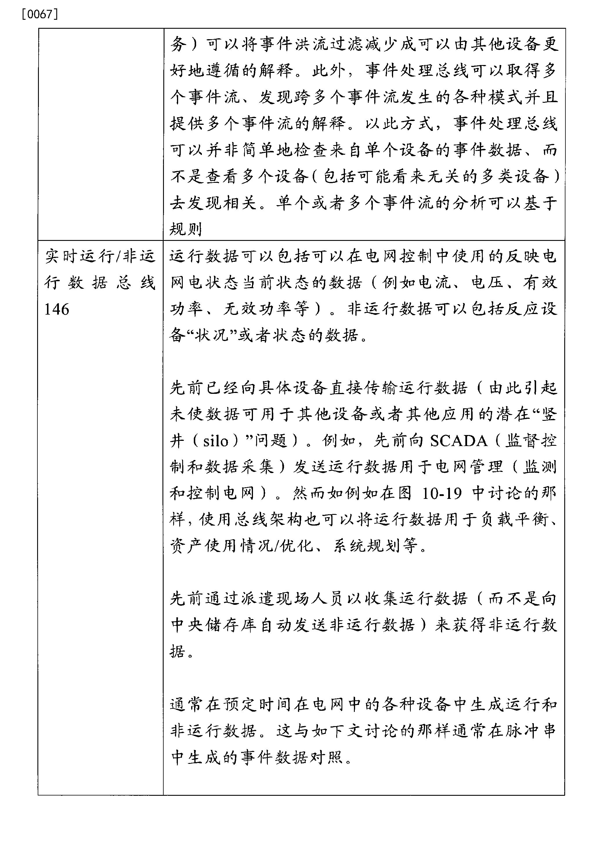 Figure CN103762723BD00121