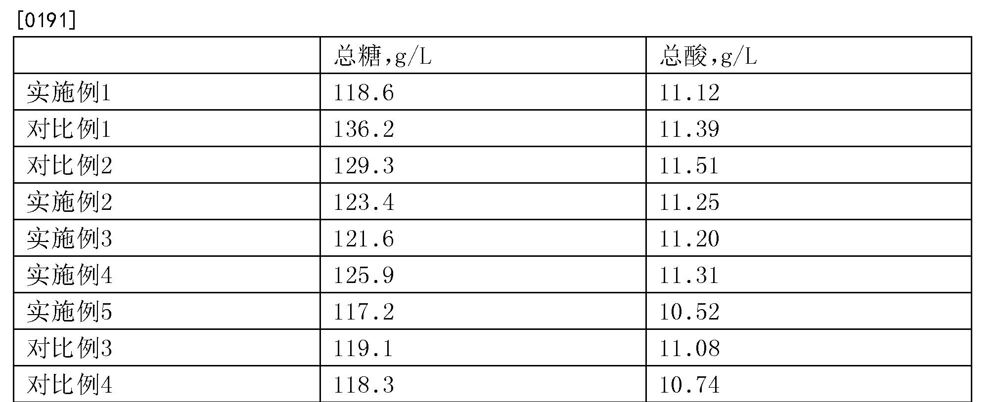 Figure CN107937198AD00131