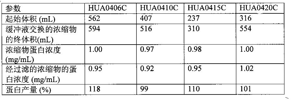 Figure CN102065886AD01051