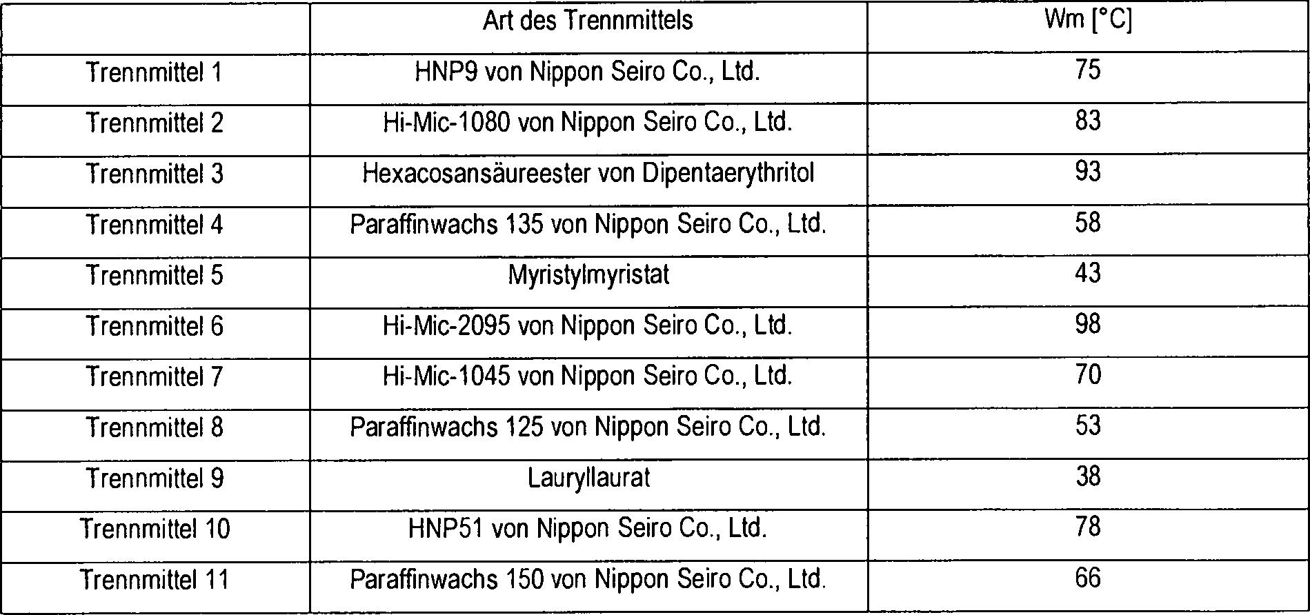DE112013000797T5 - magnetic toner - Google Patents